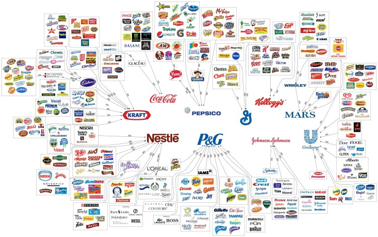 Best Brands Graphic